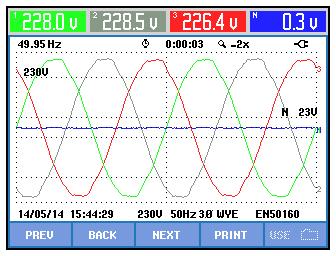 Przebiegi napięć trójfazowych - na wejściu UPS (sieciowych),